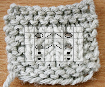 How to Read a Knitting Chart: Swatch with Chart Overlay