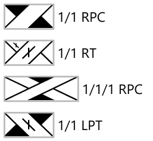 Cable Symbols using Stitchmastery Dash font